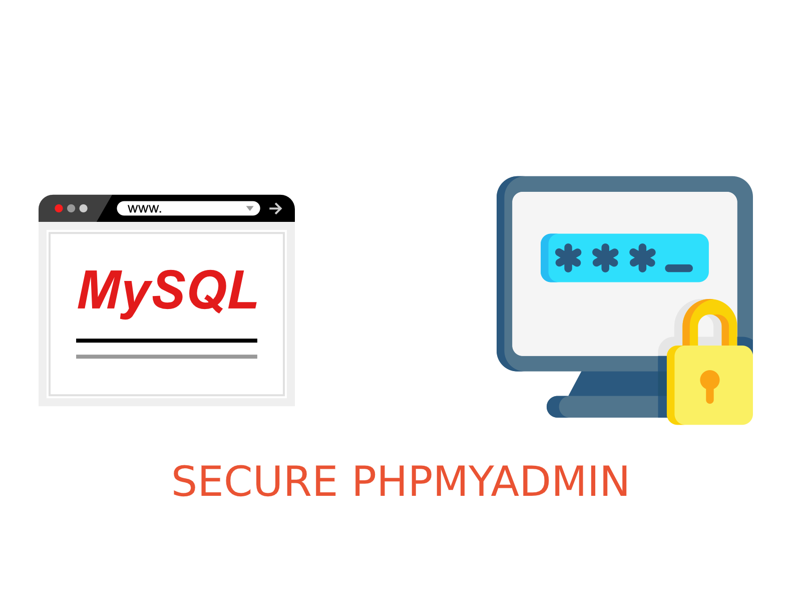SECURE PHPMYADMIN WITH HTACCESS